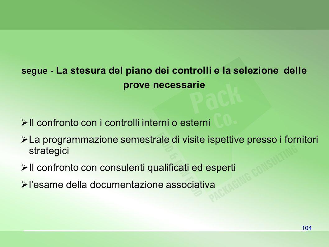 104 segue - La stesura del piano dei controlli e la selezione delle prove necessarie Il confronto con i controlli interni o esterni La programmazione