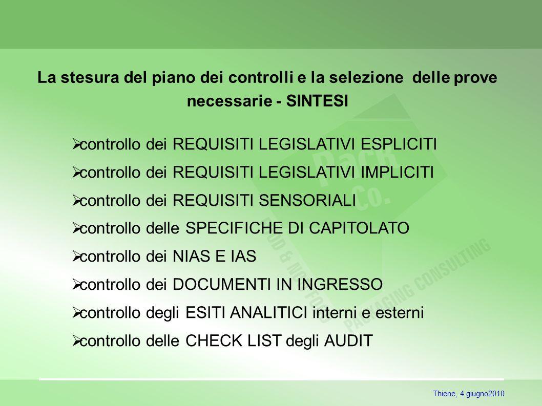 La stesura del piano dei controlli e la selezione delle prove necessarie - SINTESI Thiene, 4 giugno2010 controllo dei REQUISITI LEGISLATIVI ESPLICITI controllo dei REQUISITI LEGISLATIVI IMPLICITI controllo dei REQUISITI SENSORIALI controllo delle SPECIFICHE DI CAPITOLATO controllo dei NIAS E IAS controllo dei DOCUMENTI IN INGRESSO controllo degli ESITI ANALITICI interni e esterni controllo delle CHECK LIST degli AUDIT