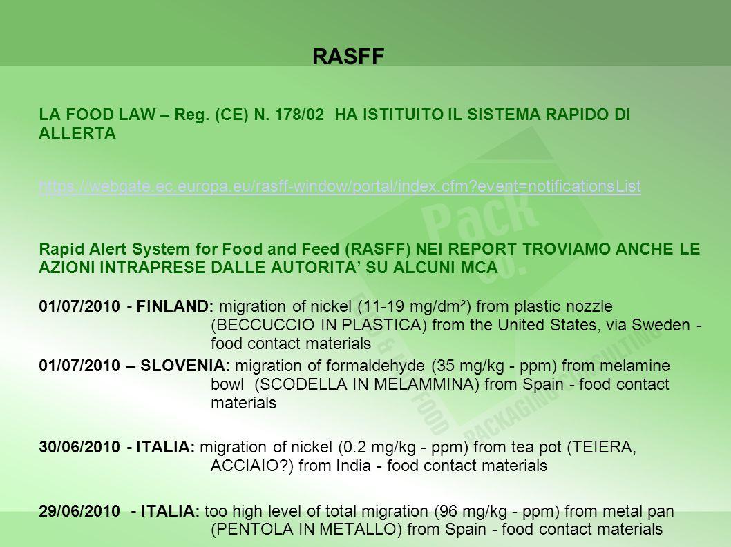 RASFF LA FOOD LAW – Reg.(CE) N.
