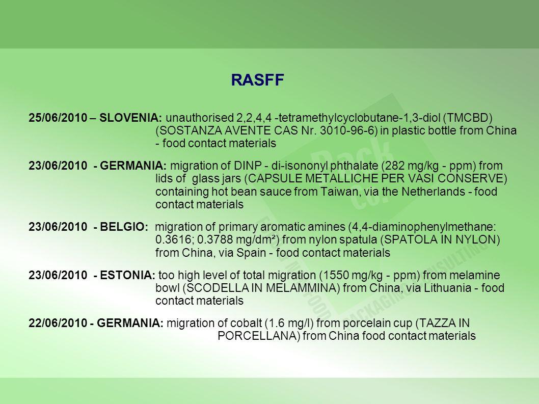 RASFF 25/06/2010 – SLOVENIA: unauthorised 2,2,4,4 -tetramethylcyclobutane-1,3-diol (TMCBD) (SOSTANZA AVENTE CAS Nr.