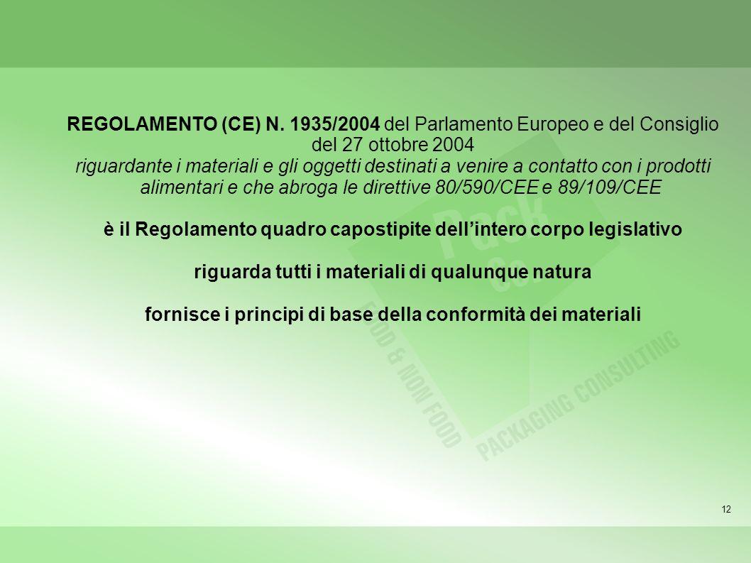 12 REGOLAMENTO (CE) N. 1935/2004 del Parlamento Europeo e del Consiglio del 27 ottobre 2004 riguardante i materiali e gli oggetti destinati a venire a