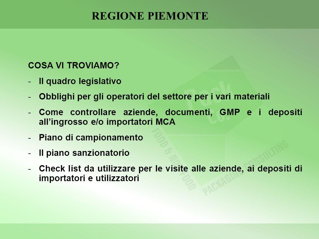 REGIONE PIEMONTE COSA VI TROVIAMO? -Il quadro legislativo -Obblighi per gli operatori del settore per i vari materiali -Come controllare aziende, docu