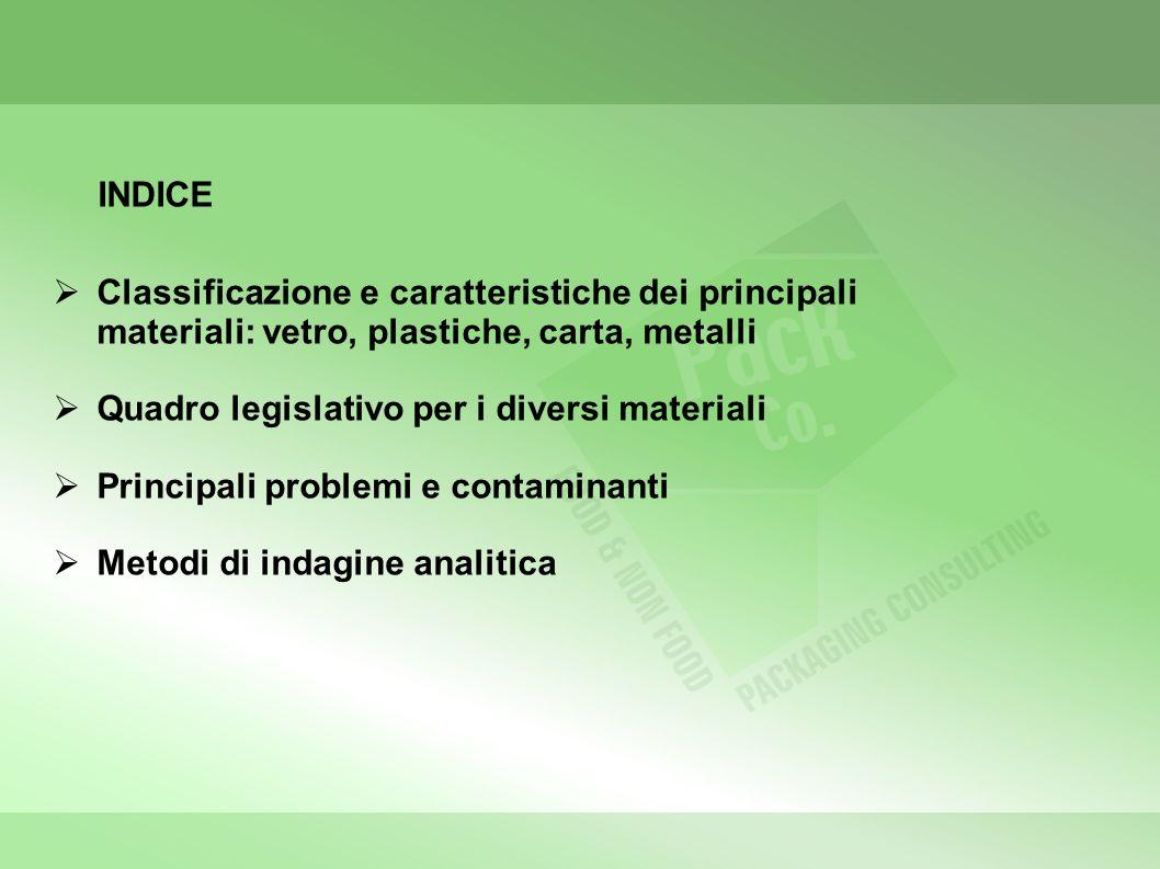 INDICE Classificazione e caratteristiche dei principali materiali: vetro, plastiche, carta, metalli Quadro legislativo per i diversi materiali Principali problemi e contaminanti Metodi di indagine analitica