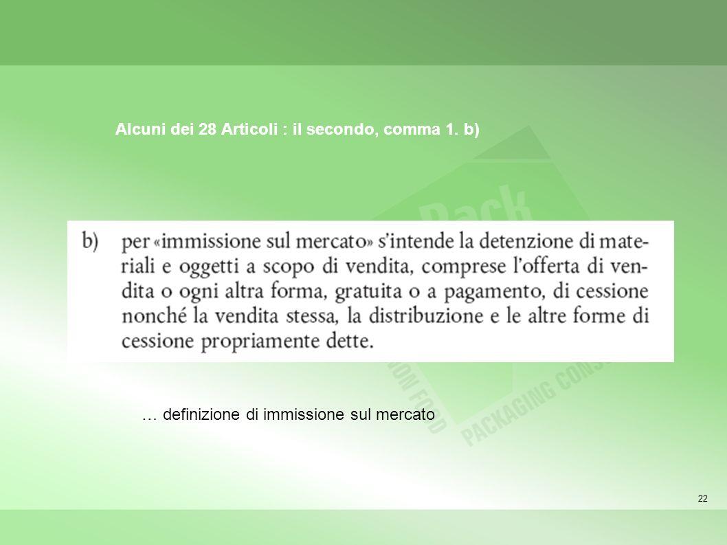 22 … definizione di immissione sul mercato Alcuni dei 28 Articoli : il secondo, comma 1. b)
