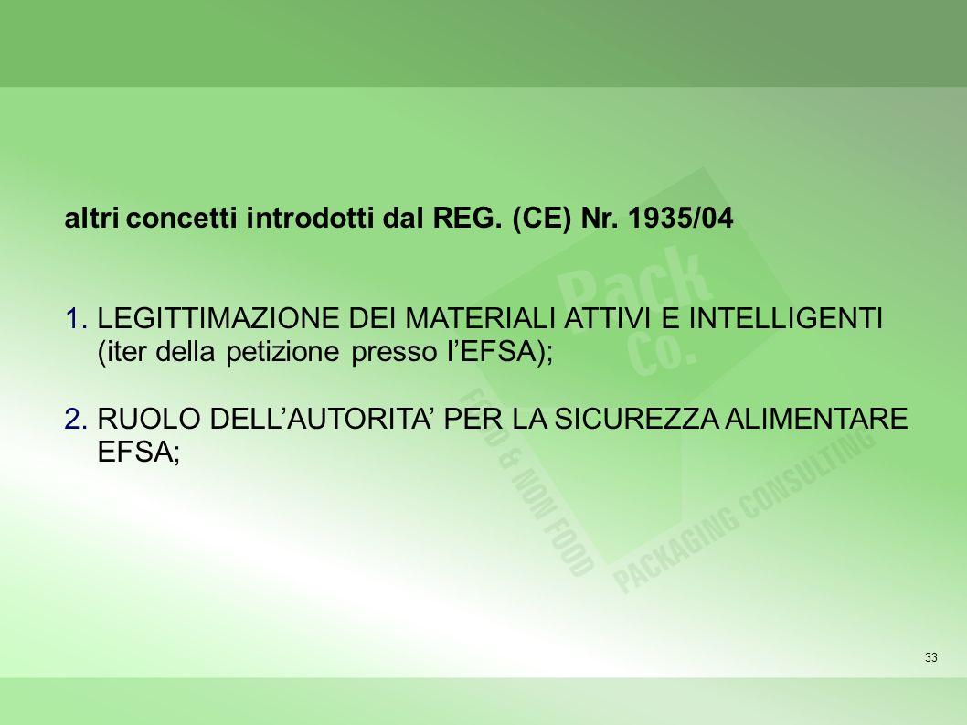33 altri concetti introdotti dal REG. (CE) Nr. 1935/04 1.LEGITTIMAZIONE DEI MATERIALI ATTIVI E INTELLIGENTI (iter della petizione presso lEFSA); 2.RUO
