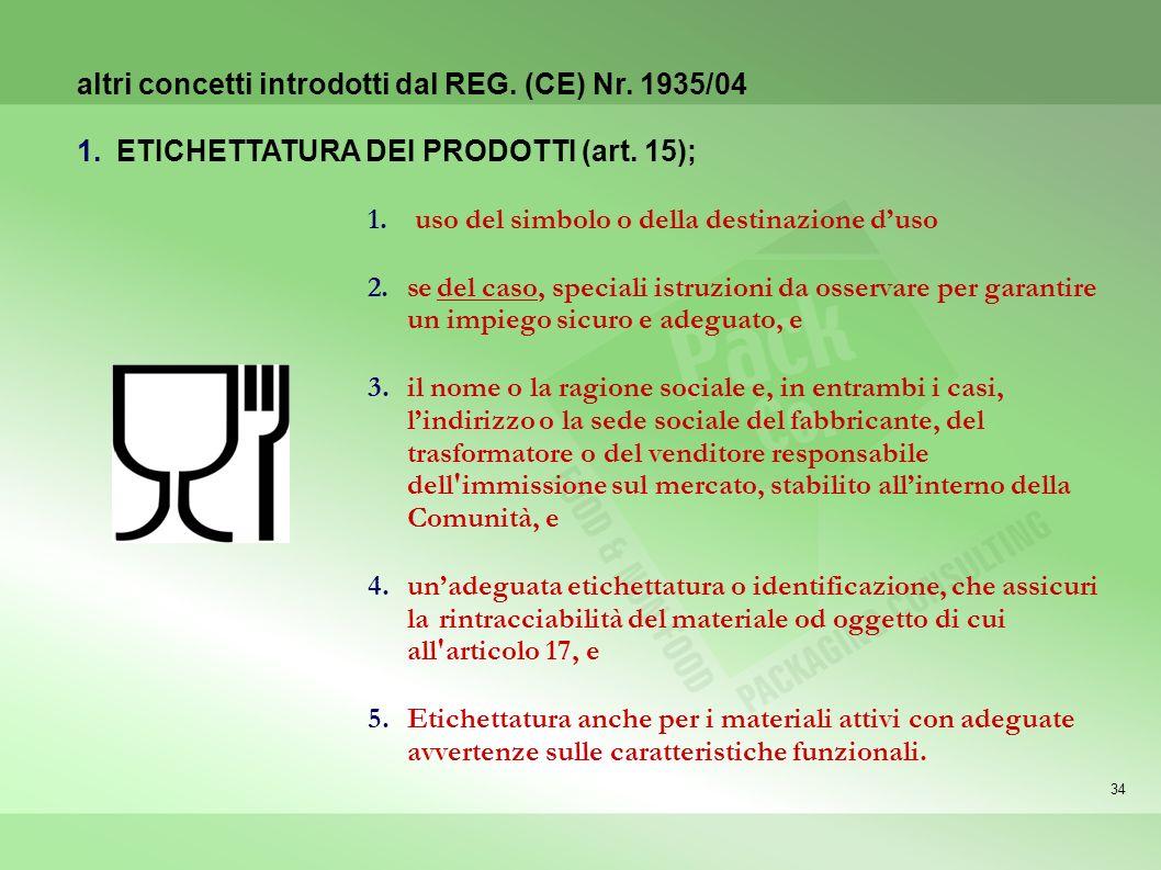 34 altri concetti introdotti dal REG. (CE) Nr. 1935/04 1.ETICHETTATURA DEI PRODOTTI (art. 15); 1. uso del simbolo o della destinazione duso 2.se del c