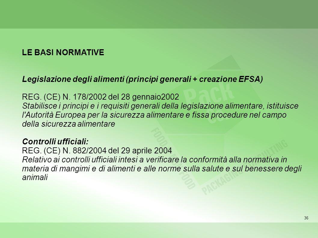 36 LE BASI NORMATIVE Legislazione degli alimenti (principi generali + creazione EFSA) REG. (CE) N. 178/2002 del 28 gennaio2002 Stabilisce i principi e
