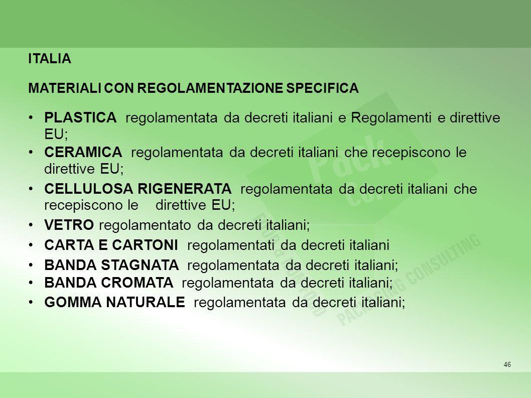 46 ITALIA MATERIALI CON REGOLAMENTAZIONE SPECIFICA PLASTICA regolamentata da decreti italiani e Regolamenti e direttive EU; CERAMICA regolamentata da