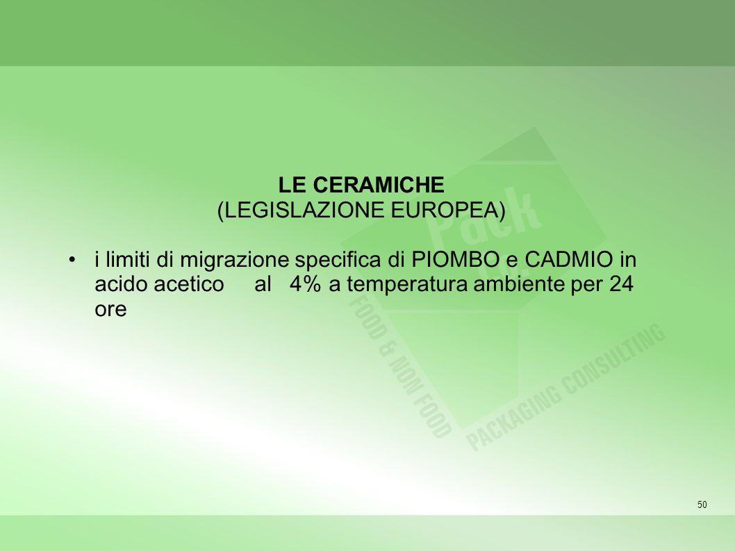 50 LE CERAMICHE (LEGISLAZIONE EUROPEA) i limiti di migrazione specifica di PIOMBO e CADMIO in acido acetico al 4% a temperatura ambiente per 24 ore