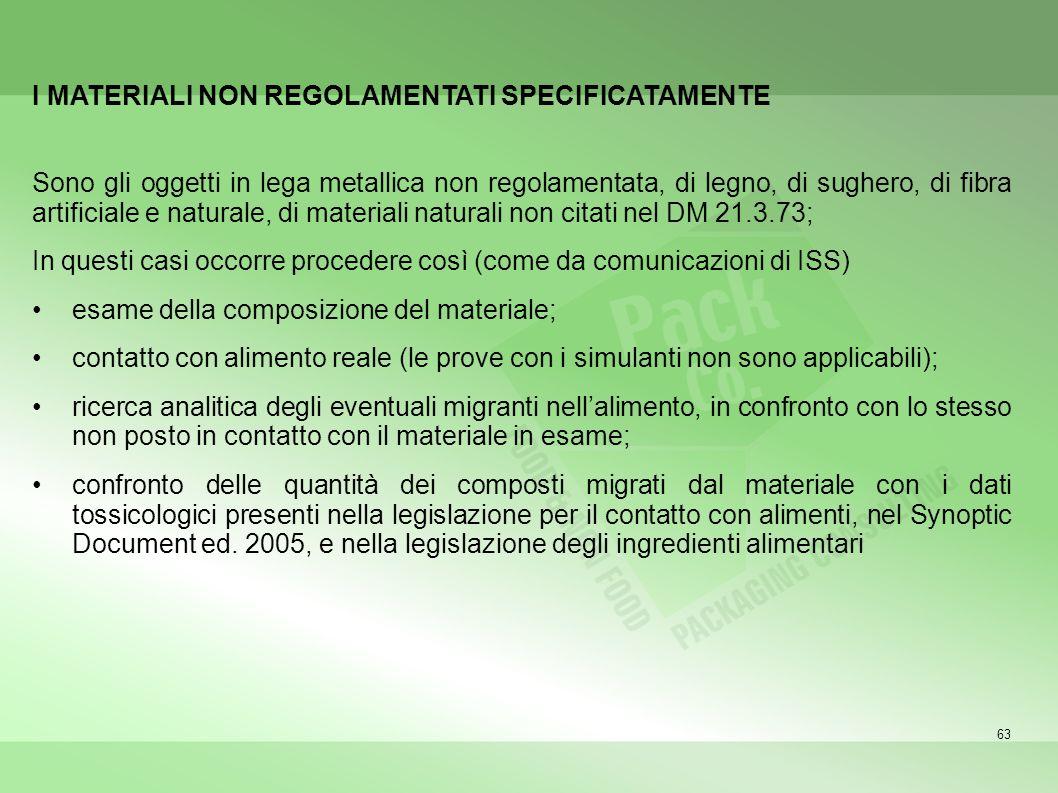 63 I MATERIALI NON REGOLAMENTATI SPECIFICATAMENTE Sono gli oggetti in lega metallica non regolamentata, di legno, di sughero, di fibra artificiale e n