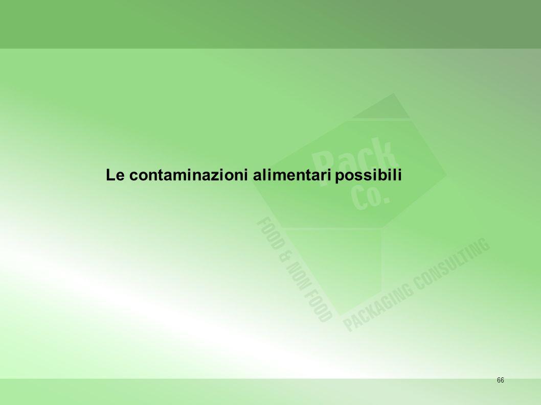 66 Le contaminazioni alimentari possibili