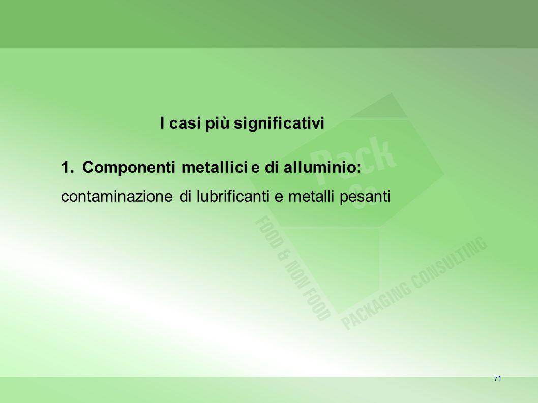 71 I casi più significativi 1.Componenti metallici e di alluminio: contaminazione di lubrificanti e metalli pesanti