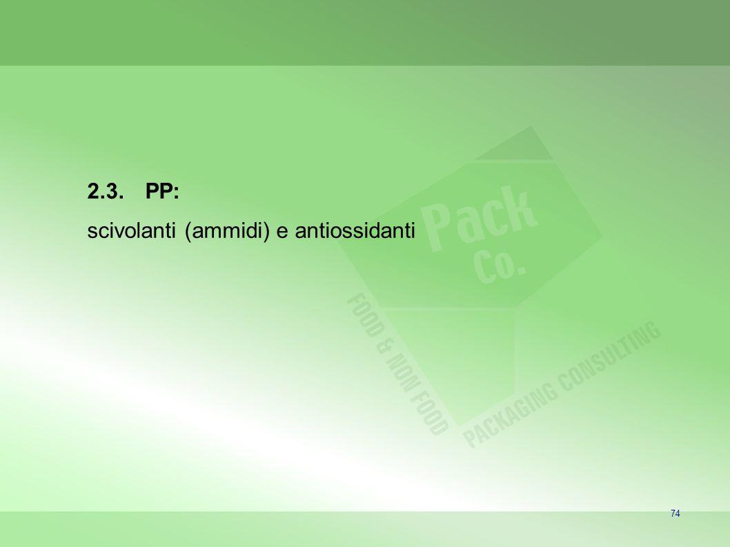 74 2.3. PP: scivolanti (ammidi) e antiossidanti