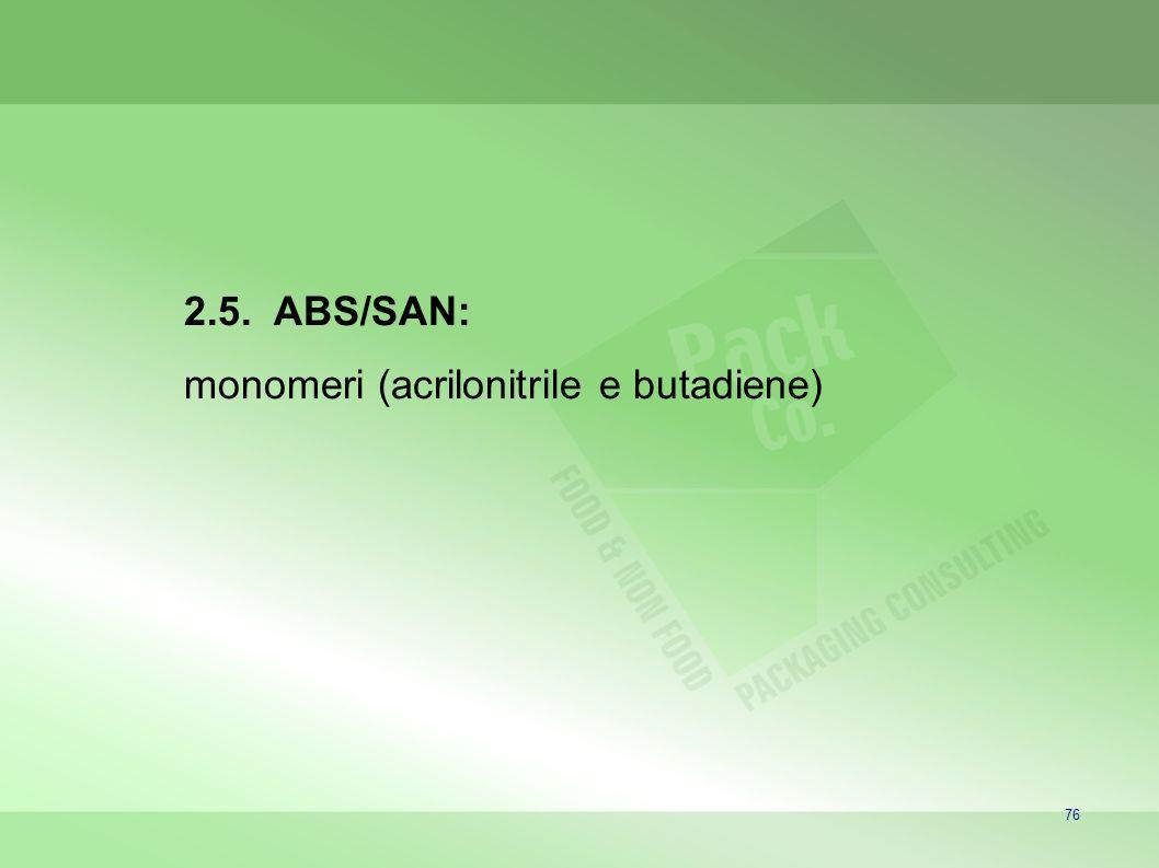 76 2.5. ABS/SAN: monomeri (acrilonitrile e butadiene)