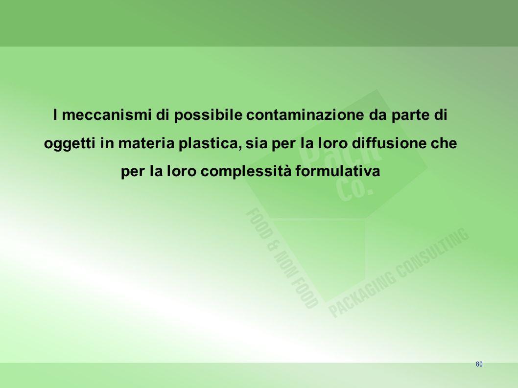 80 I meccanismi di possibile contaminazione da parte di oggetti in materia plastica, sia per la loro diffusione che per la loro complessità formulativ
