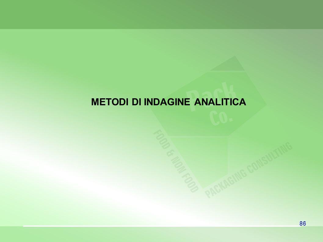 86 METODI DI INDAGINE ANALITICA