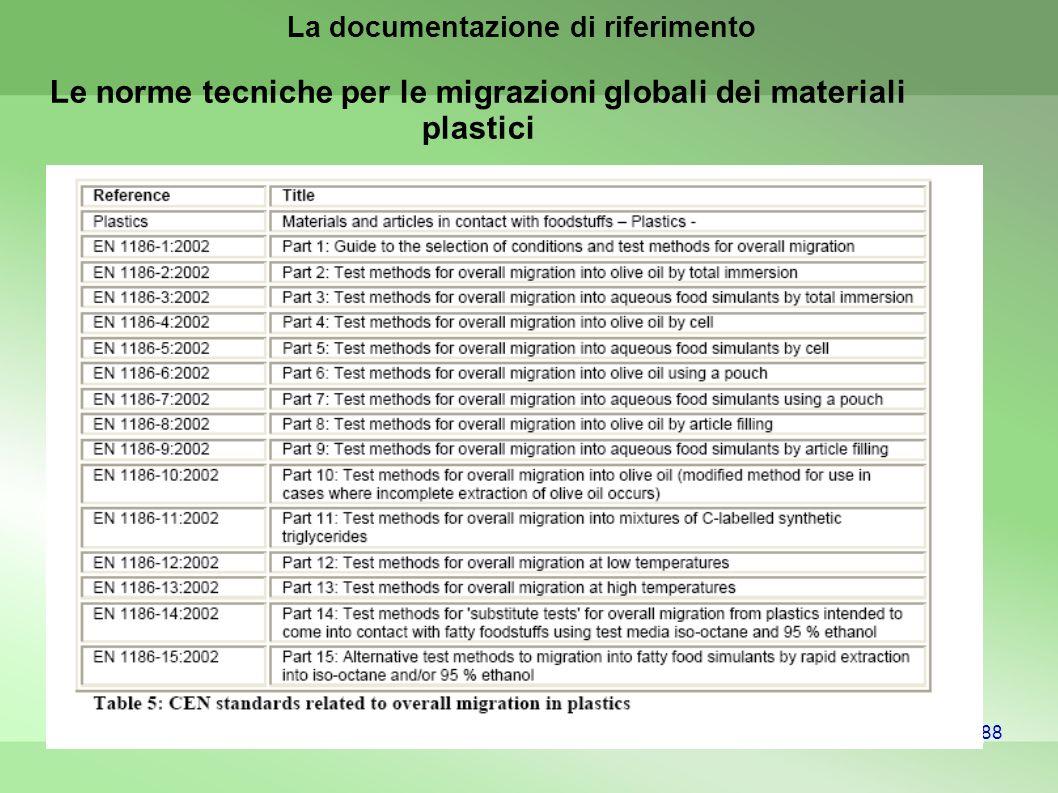 88 Le norme tecniche per le migrazioni globali dei materiali plastici La documentazione di riferimento