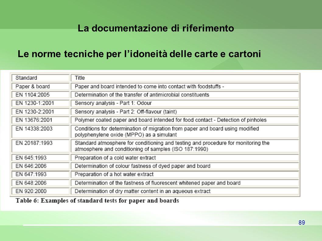89 Le norme tecniche per lidoneità delle carte e cartoni La documentazione di riferimento