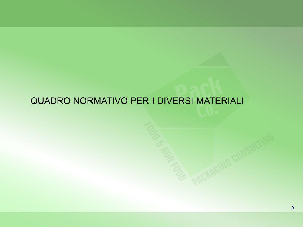 LEGGI REGIONALI ITALIANE REGIONE TOSCANA Supplemento al Bollettino Ufficiale della Regione Toscana n.