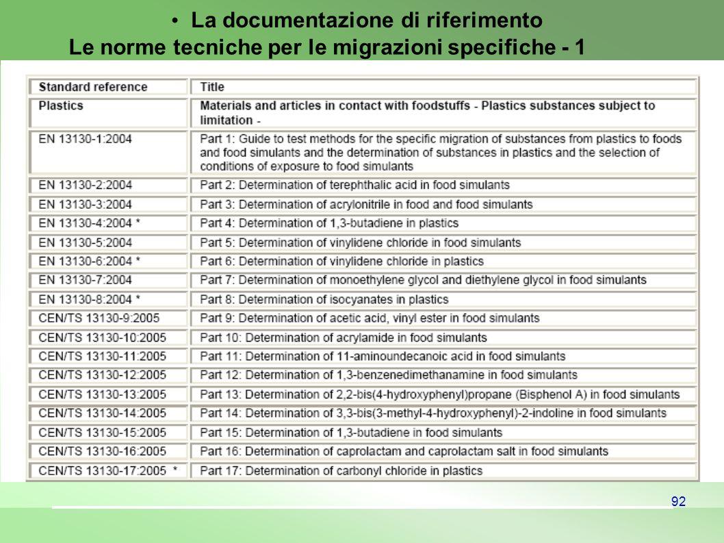 92 Le norme tecniche per le migrazioni specifiche - 1 La documentazione di riferimento