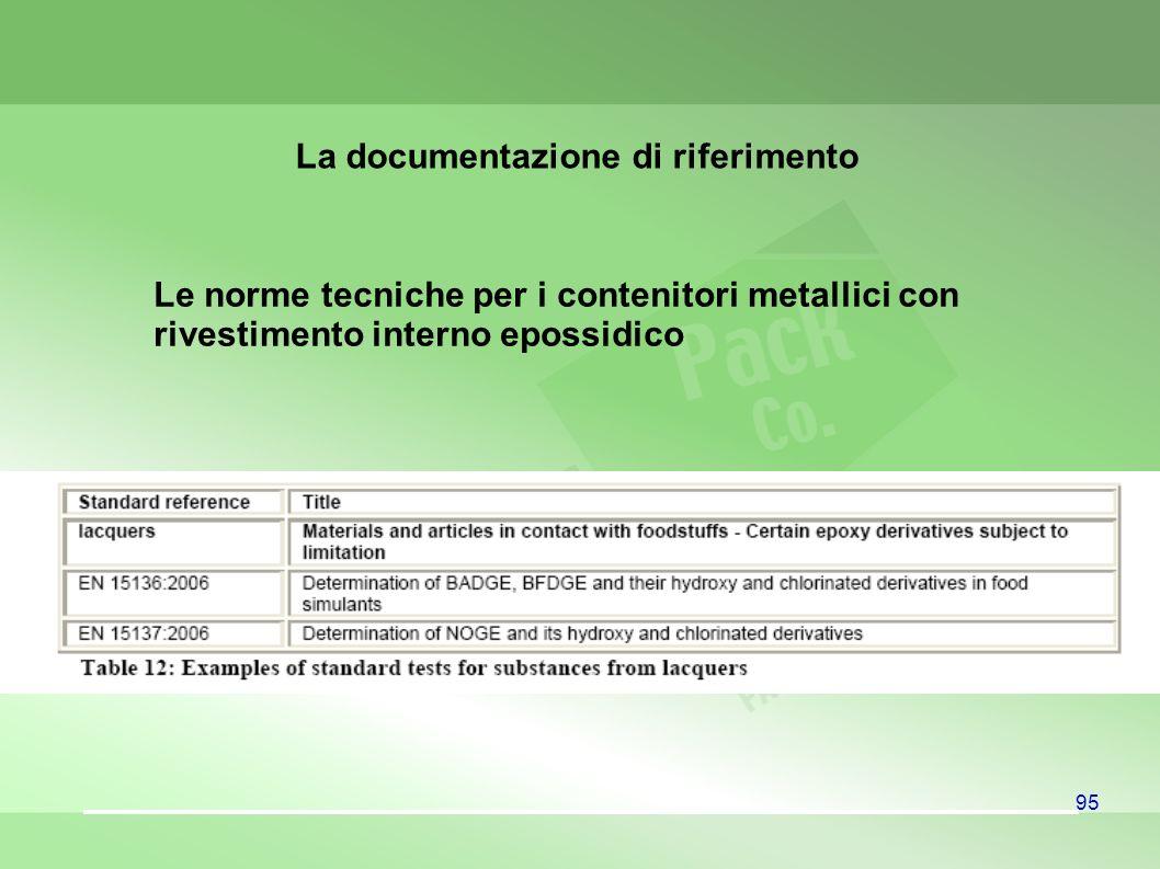 95 Le norme tecniche per i contenitori metallici con rivestimento interno epossidico La documentazione di riferimento