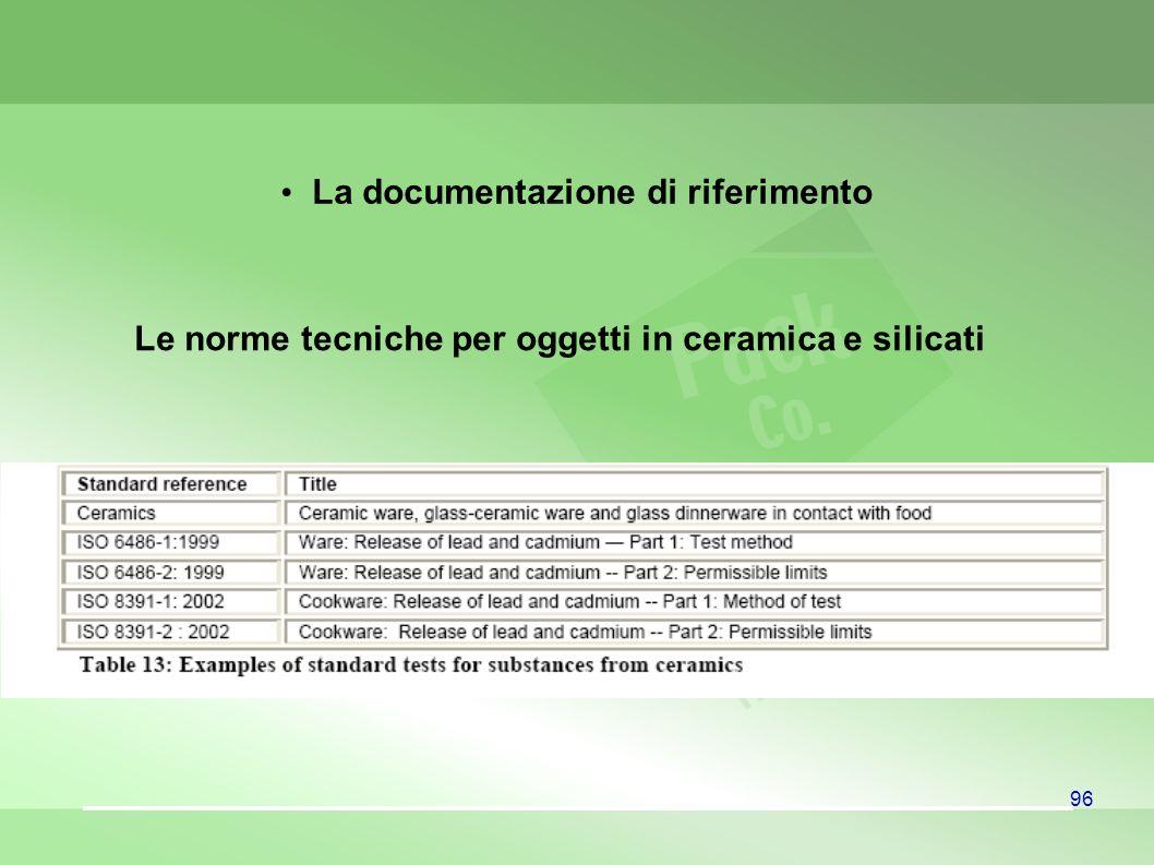 96 Le norme tecniche per oggetti in ceramica e silicati La documentazione di riferimento