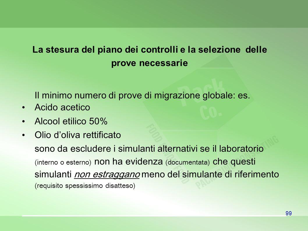 99 La stesura del piano dei controlli e la selezione delle prove necessarie Il minimo numero di prove di migrazione globale: es. Acido acetico Alcool
