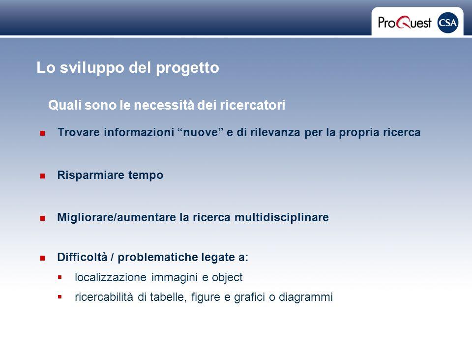 Proprietary and Confidential ProQuest Information & Learning Trovare informazioni nuove e di rilevanza per la propria ricerca Risparmiare tempo Miglio