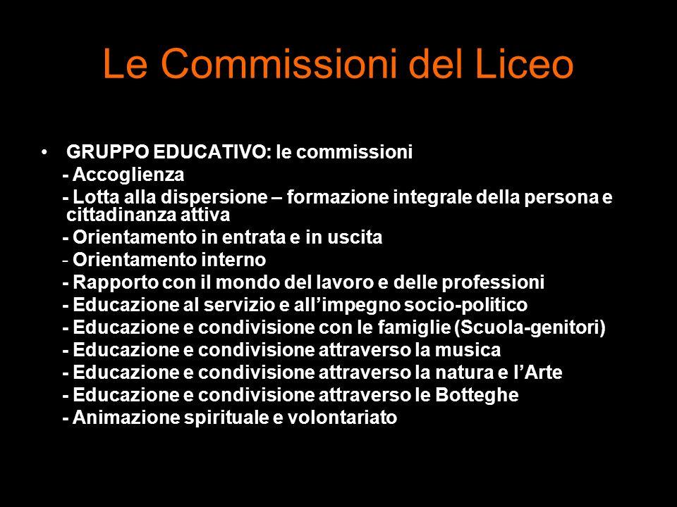 Le Commissioni del Liceo GRUPPO EDUCATIVO: le commissioni - Accoglienza - Lotta alla dispersione – formazione integrale della persona e cittadinanza a