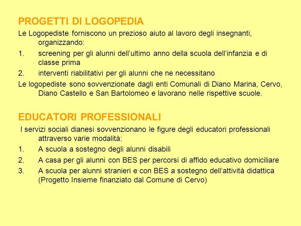 PROGETTI DI LOGOPEDIA Le Logopediste forniscono un prezioso aiuto al lavoro degli insegnanti, organizzando: 1.screening per gli alunni dellultimo anno