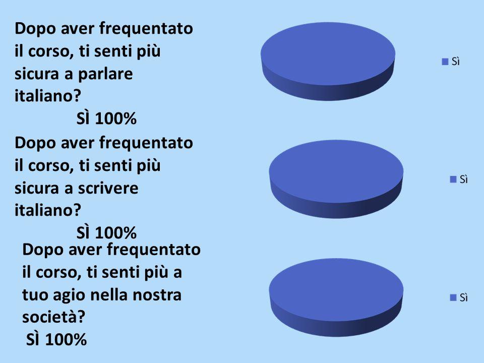 Dopo aver frequentato il corso, ti senti più sicura a parlare italiano.