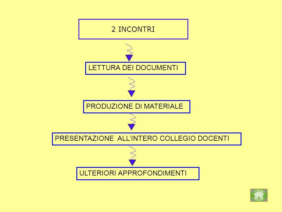 INCONTRI DI APPROFONDIMENTO E STUDIO MATEMATICA GRAMMATICA