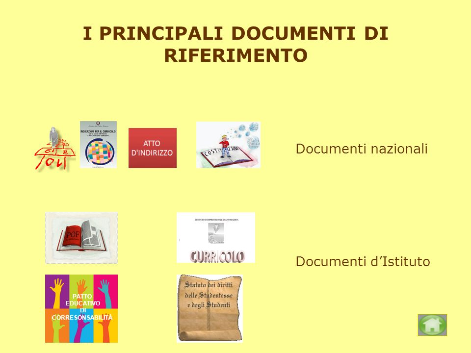I PRINCIPALI DOCUMENTI DI RIFERIMENTO Documenti nazionali Documenti dIstituto PATTO EDUCATIVO DI CORRESONSABILITÀ