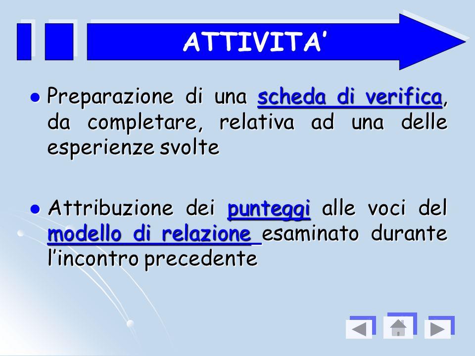 ALCUNI SITI INTERESSANTI ALCUNI SITI INTERESSANTI http://ppp.unipv.it/ http://ppp.unipv.it/ http://ppp.unipv.it/ Sito a cura del gruppo di Storia e Didattica della Fisica di Pavia.