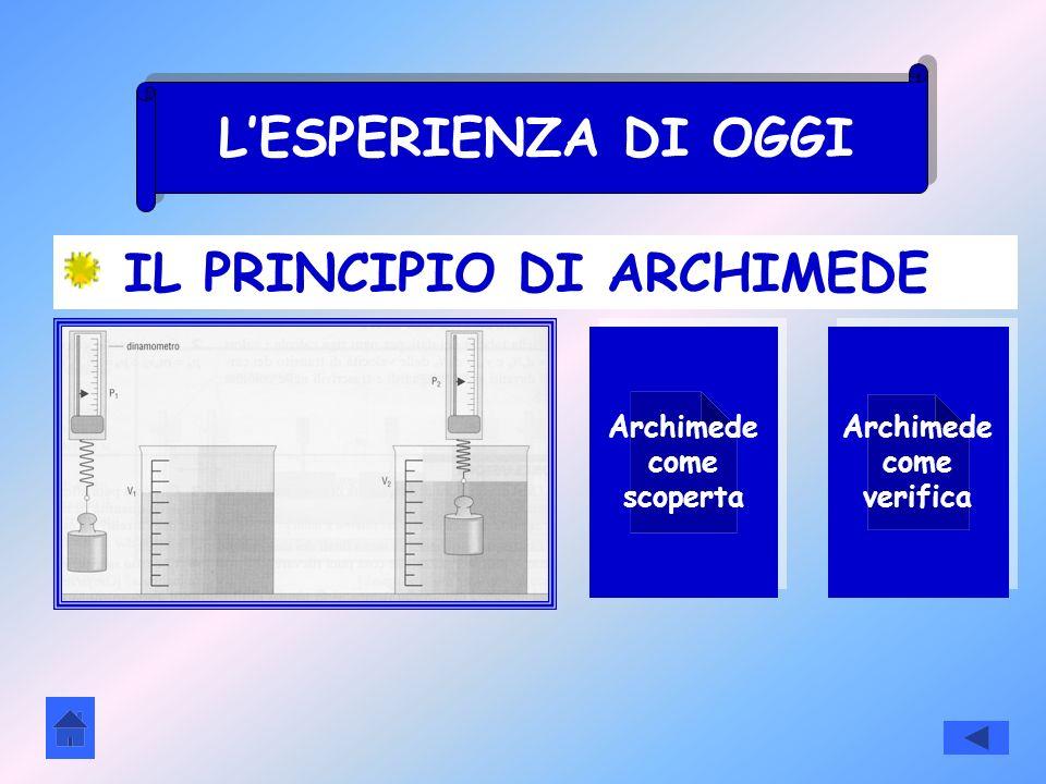 LESPERIENZA DI OGGI IL PRINCIPIO DI ARCHIMEDE Archimede come scoperta Archimede come scoperta Archimede come verifica Archimede come verifica