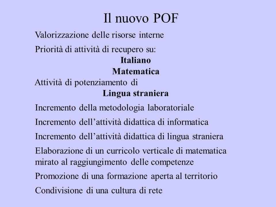 Il nuovo POF Valorizzazione delle risorse interne Priorità di attività di recupero su: Italiano Matematica Attività di potenziamento di Lingua stranie