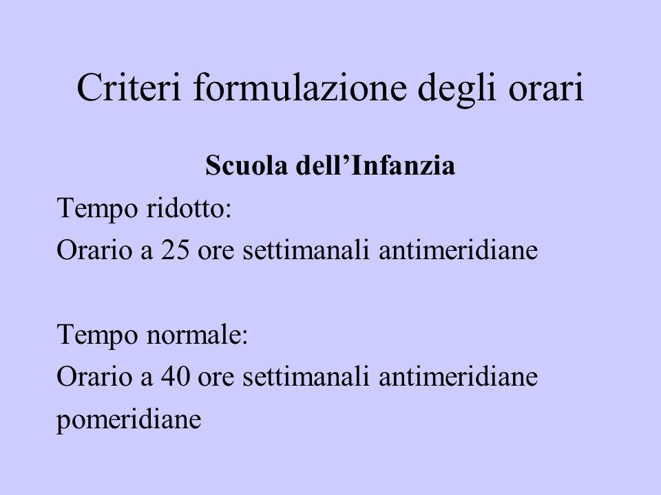 Criteri formulazione degli orari Scuola dellInfanzia Tempo ridotto: Orario a 25 ore settimanali antimeridiane Tempo normale: Orario a 40 ore settimana