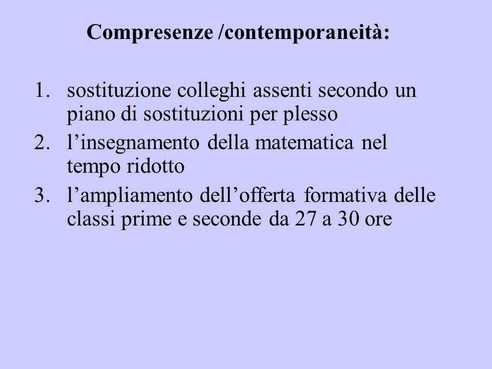 Compresenze /contemporaneità: 1.sostituzione colleghi assenti secondo un piano di sostituzioni per plesso 2.linsegnamento della matematica nel tempo r