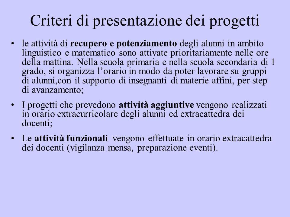 Criteri di presentazione dei progetti le attività di recupero e potenziamento degli alunni in ambito linguistico e matematico sono attivate prioritari