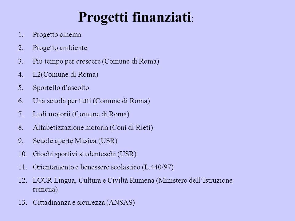 Progetti finanziati : 1.Progetto cinema 2.Progetto ambiente 3.Più tempo per crescere (Comune di Roma) 4.L2(Comune di Roma) 5.Sportello dascolto 6.Una