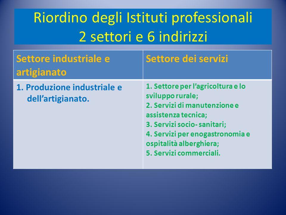 Riordino degli Istituti professionali 2 settori e 6 indirizzi Settore industriale e artigianato Settore dei servizi 1.