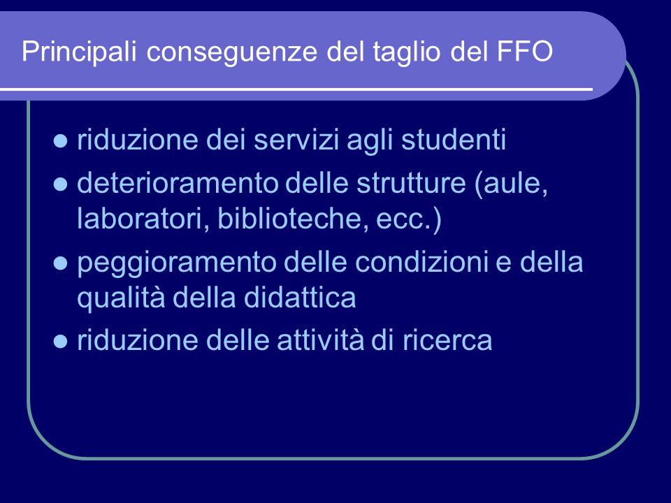 Principali conseguenze del taglio del FFO riduzione dei servizi agli studenti deterioramento delle strutture (aule, laboratori, biblioteche, ecc.) peggioramento delle condizioni e della qualità della didattica riduzione delle attività di ricerca