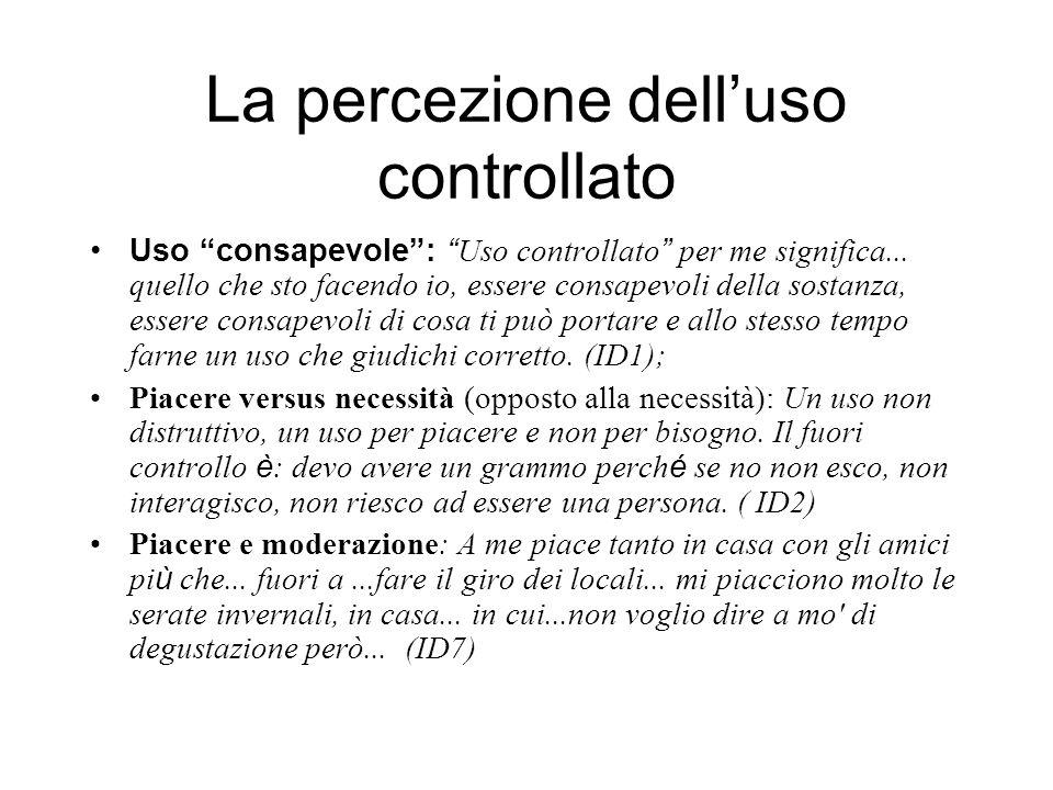 La percezione delluso controllato Uso consapevole: Uso controllato per me significa...