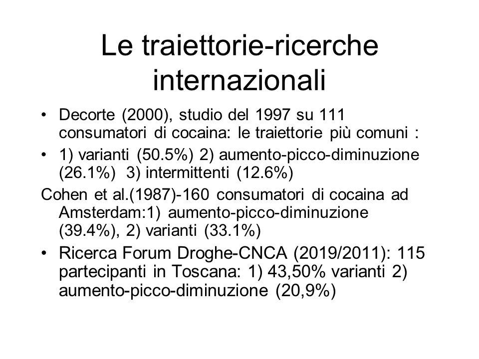 Le traiettorie-ricerche internazionali Decorte (2000), studio del 1997 su 111 consumatori di cocaina: le traiettorie più comuni : 1) varianti (50.5%) 2) aumento-picco-diminuzione (26.1%) 3) intermittenti (12.6%) Cohen et al.(1987)-160 consumatori di cocaina ad Amsterdam:1) aumento-picco-diminuzione (39.4%), 2) varianti (33.1%) Ricerca Forum Droghe-CNCA (2019/2011): 115 partecipanti in Toscana: 1) 43,50% varianti 2) aumento-picco-diminuzione (20,9%)