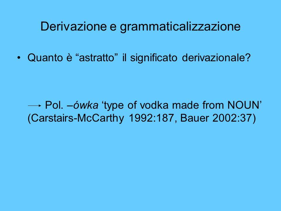 Derivazione e grammaticalizzazione Quanto è astratto il significato derivazionale? Pol. –ówka type of vodka made from NOUN (Carstairs-McCarthy 1992:18