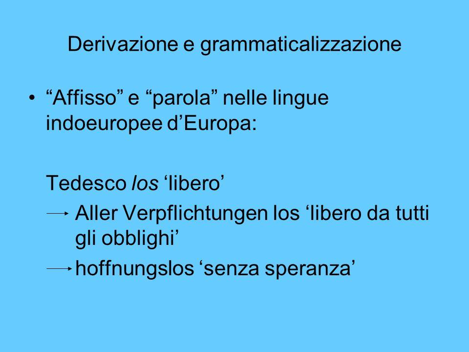 Derivazione e grammaticalizzazione Affisso e parola nelle lingue indoeuropee dEuropa: Tedesco los libero Aller Verpflichtungen los libero da tutti gli