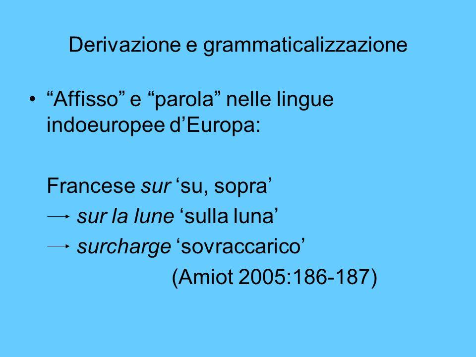 Derivazione e grammaticalizzazione Affisso e parola nelle lingue indoeuropee dEuropa: Francese sur su, sopra sur la lune sulla luna surcharge sovracca