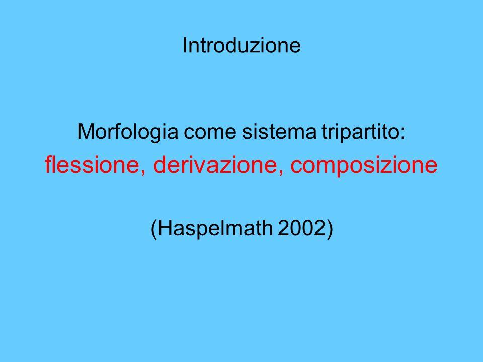 Introduzione Morfologia come sistema tripartito: flessione, derivazione, composizione (Haspelmath 2002)