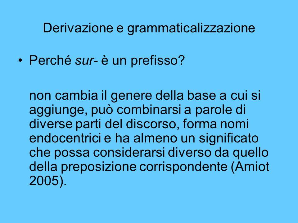 Derivazione e grammaticalizzazione Perché sur- è un prefisso? non cambia il genere della base a cui si aggiunge, può combinarsi a parole di diverse pa