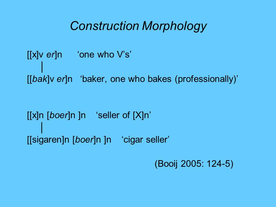 Construction Morphology [[x]v er]n one who Vs [[bak]v er]n baker, one who bakes (professionally) [[x]n [boer]n ]n seller of [X]n [[sigaren]n [boer]n ]
